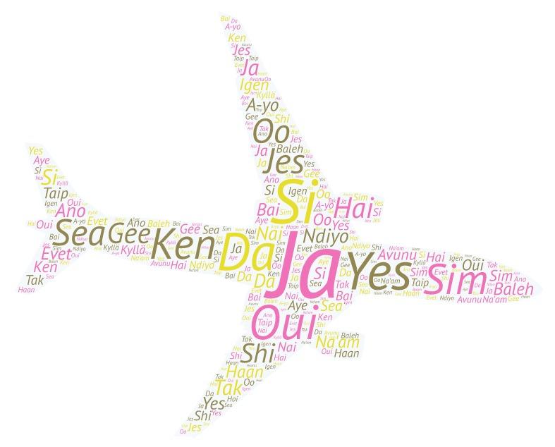 Word Art av Ja på många språk